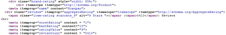 Schema.Org Code