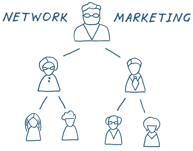 Network Marketing Tree