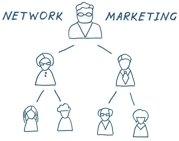 Network Marketing Tree