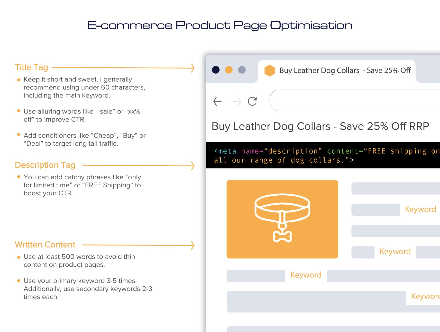 How to optimise ecommerce product pages