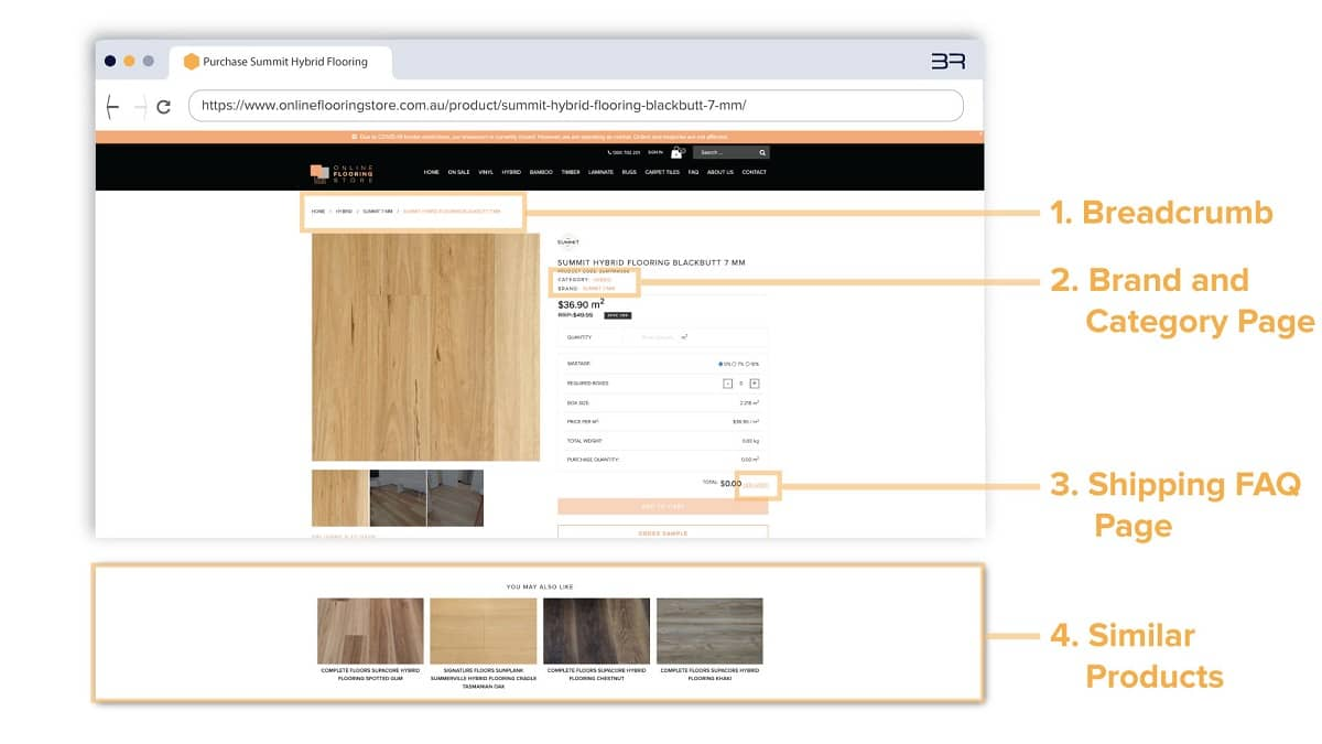 E-Commerce Product Pages With Internal Links